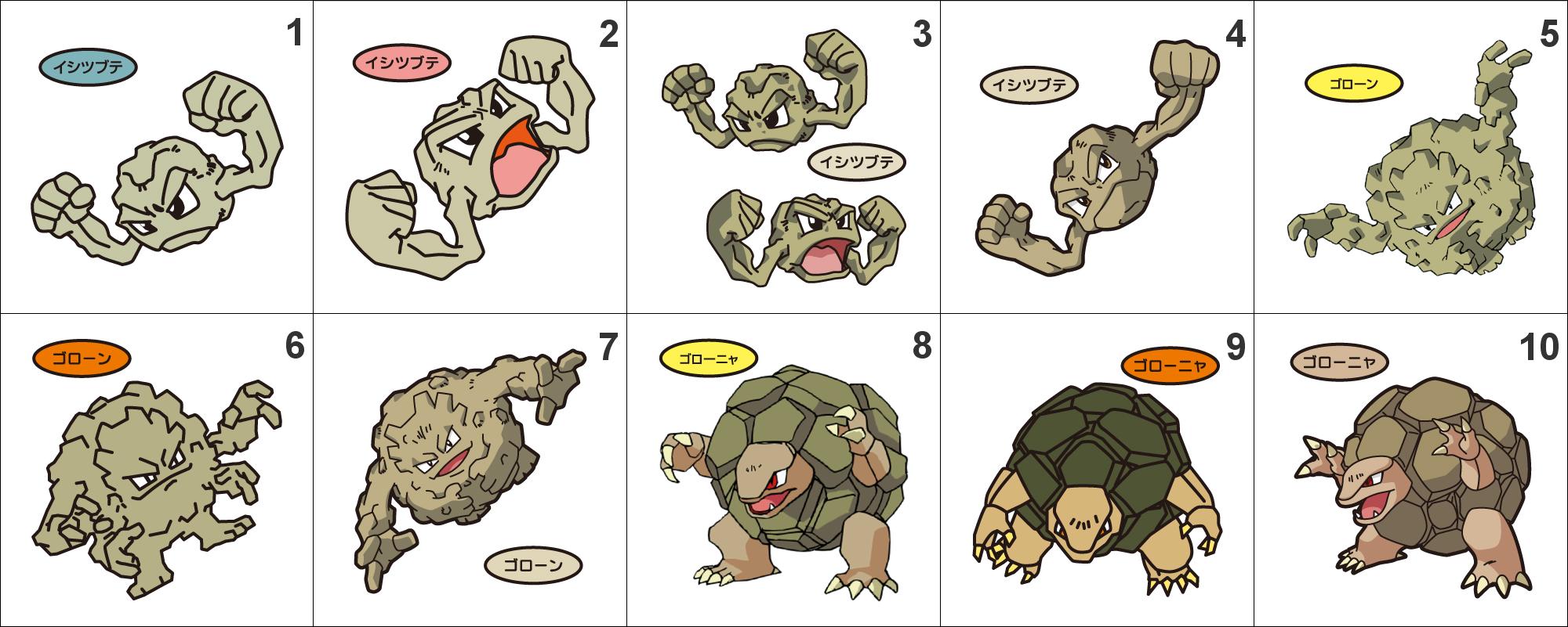 Pokemon Geodude Images | Pokemon Images