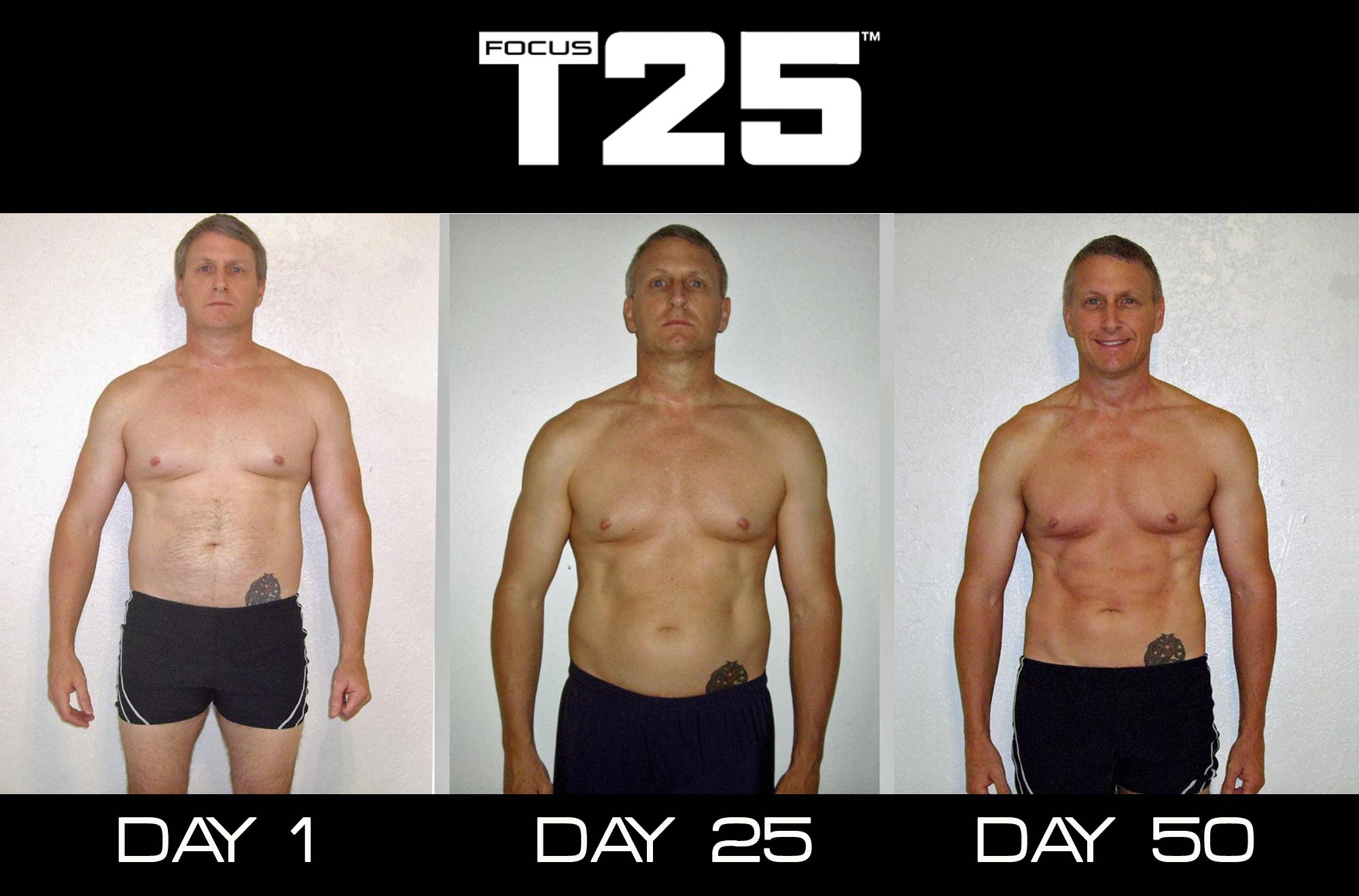 Shaun T's Focus T25 Complete 14 DVD Deluxe Set: Alpha, Beta and Gamma  phases + Resistance Band sold by unikium