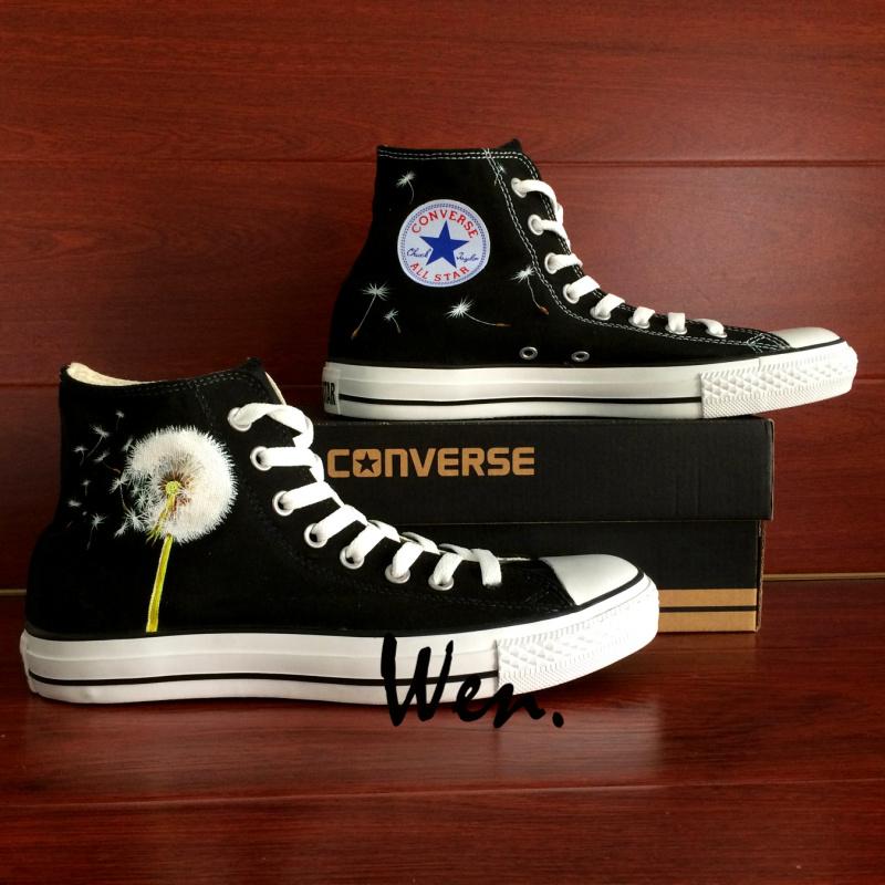 Top Skateboarding Shoes