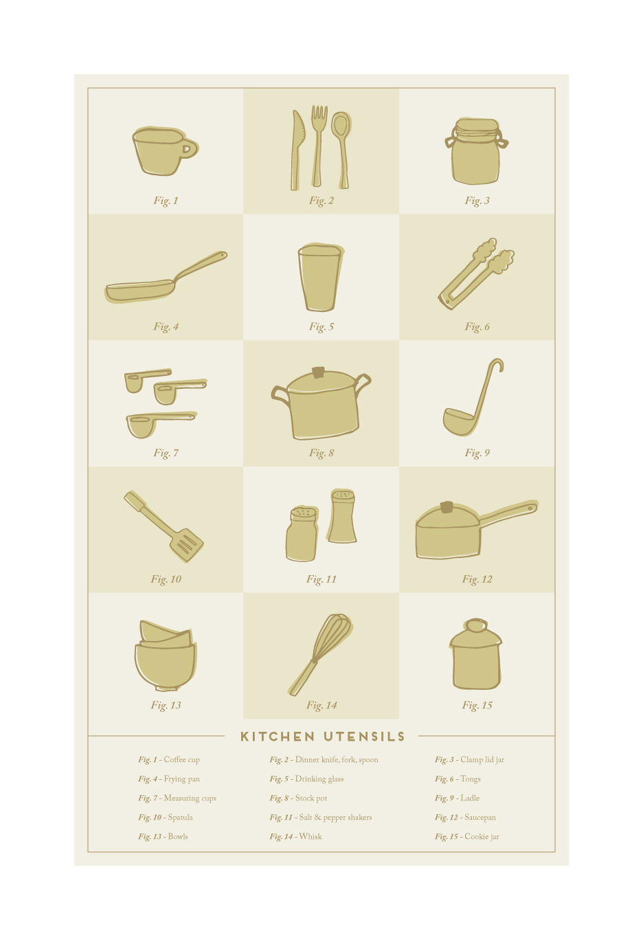 Kitchen Utensils Poster On Storenvy
